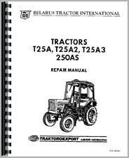 tractor starter wiring diagram wiring diagram libraries 250as tractor wiring diagram box wiring diagram 250as tractor wiring diagram wiring diagrams kubota rtv