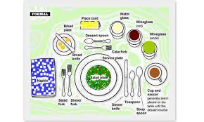 Setting A Dinner Table Dinner Table Settings Good House Keeping Kitchen Tantra