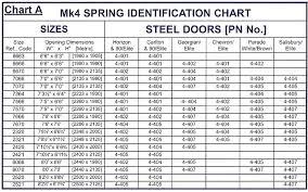 garage door sizes chart