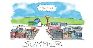 Make The Most Of Your Summer Break: Part 2 | by Lloyd Nimetz | The Spike  Lab English | Medium