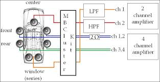 channel wiring system wiring diagram for you • 4 speaker wiring 2 channel wiring diagram schema rh 2 2 4 derleib de cord