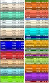 Decimal Conversion Chart Adorable Chart Of R Colors