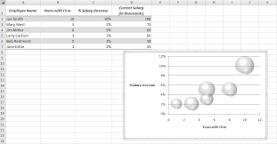 Creating A Bubble Chart In Excel 2010 Add Data Labels To Your Excel Bubble Charts Techrepublic