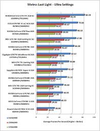Msi Geforce Gtx 760 Gaming Oc 2gb Video Card Review In Sli