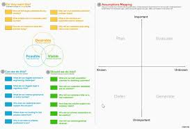 Ux Design Strategy Template Assumptions Mapping Template Strategic Planning Template
