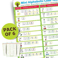 Oxford Reading Levels Chart Oxford Reading Tree Floppys Phonics Sounds And Letters