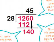 Long Division Process Chart Long Division Method Explained For Parents How To Do Long