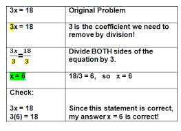 one step equations Én en én