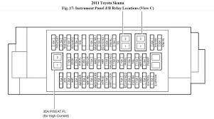 03 saab fuse box wiring diagram for you • 2003 saab 9 3 turbo fuse box diagram site saabcentral 2003 saab 93 fuse box