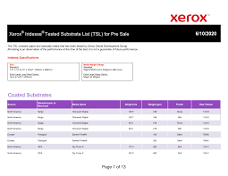 Xerox® Iridesse® Tested Substrate List