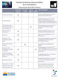 Free Opening Restaurant Checklist | Templates At ...