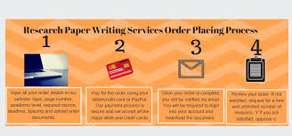 custom paper writing service essay writing service help me  if you want to buy research paper online or help research paper writing all you need to do is follow these simple steps