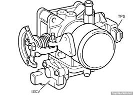 Toyota ZZ series engines. No room for error