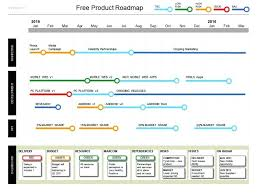 Development Roadmap Template Personal Development Roadmap Template Example Voipersracing Co