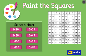 Interactive 120 Number Chart Paint The Squares Number Charts Has Various Sized