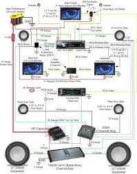 audio systems with car speakers wiring diagram webtor me Bose Amplifier Wiring Diagram at Bose Car Speaker Wiring Diagram