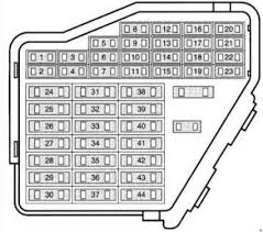fuse box on audi a3 simple wiring diagram audi a3 8l 1996 to 2003 fuses list and amperage 1997 audi a4 quattro