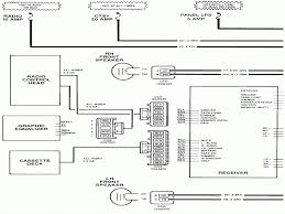 1995 s10 fuse box free download wiring diagrams schematics 1990 chevy truck wiring diagrams free 1995 chevy s10 fuse box diagram free download wiring diagrams 1993 chevy s10 fuse box diagram 1995 chevy silverado fuse box 1993 chevy s10 fuse box diagram