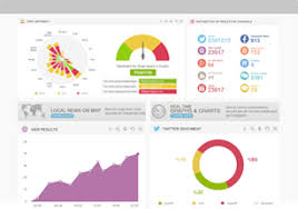 social media dashboard social media monitoring tool