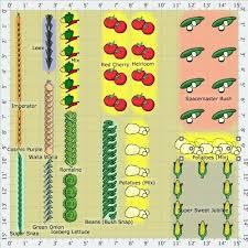 garden layout plans. Designing Garden Layout Vegetable Planner The Gardening Plan Flower . Plans G