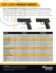 The P320 Naming Scheme Is Going To Cause Headaches
