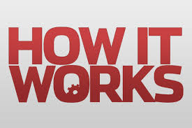 how works image format how it works magazine