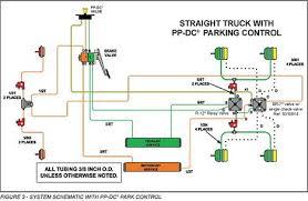 piping diagrams spring brake control for trucks st louis truck Bendix Wiring Diagrams Bendix Wiring Diagrams #23 bendix abs wiring diagrams