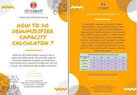 How To Do Dehumidifier Capacity Calculation Dehumidifier