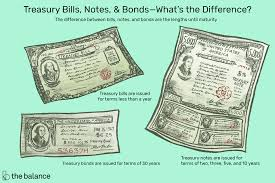 Treasury Bills Notes And Bonds Definition How To Buy