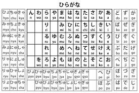 Full Japanese Hiragana Chart Japanese Full Hiragana Chart Bedowntowndaytona Com