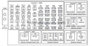 2007 jeep cherokee fuse box diagram grand location cavity wiring 1998 cherokee fuse box diagram 2007 jeep cherokee fuse box diagram grand location cavity wiring