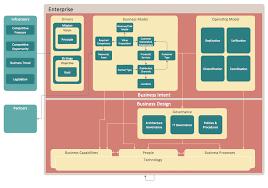conceptdraw samples   management   enterprise architecture diagramssample   enterprise architecture diagram