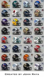 Pro Football Helmet Design Star Wars National Football League This Poster By John