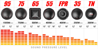 car subwoofers mtx audio serious about sound® mtx car subwoofer performance chart