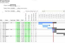 Open Officetemplates Gantt Chart Apache Openoffice Extensions