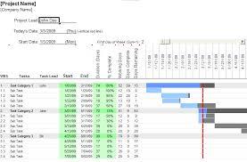 Gantt Chart Apache Openoffice Extensions