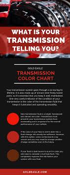 Transmission Fluid Color Chart Whats Your Transmission
