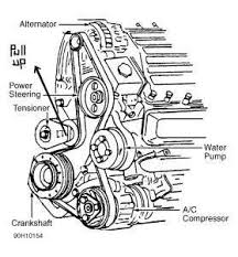 solved need diagram for serpentine belt on a 2003 monte c fixya in need a diagarm for 1997 chevy monet carlo serpentine belt