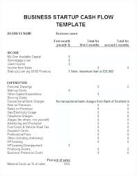 Business Start Up Expenses Business Plan Startup Costs Template Business Start Up Costs