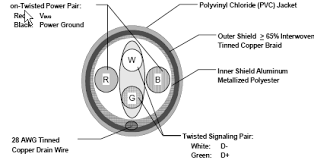 usb 2 0 wiring diagram usb image wiring diagram usb 2 0 wiring diagram usb auto wiring diagram schematic on usb 2 0 wiring diagram
