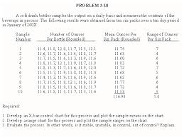 C Chart Example Management Accounting Chapter 3 Part Ii