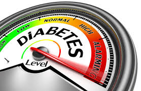 Jardiance Dosage Chart Top 8 Breakthrough Diabetes Treatments You May Have Missed