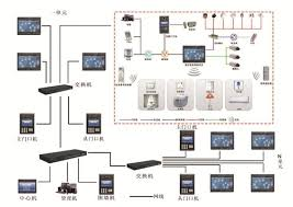 x house wiring the wiring diagram smart home wiring diagram wiring diagram and schematic design house wiring