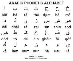 a012c862f269a71b2b11abc56c63bedd phonetic alphabet arabic alphabet
