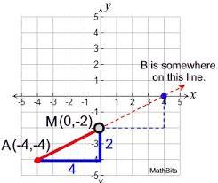 Endpoint Formula Midpoint Of Segment Mathbitsnotebook Geo Ccss Math