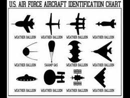 Air Force Aircraft Identification Chart Us Air Force Aircraft Id Chart Youtube