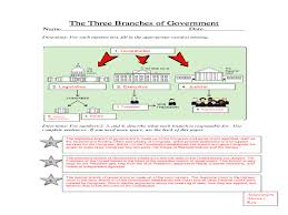 Lesson    British And American Governments Toppest of Essay Government Essay quot Anti Essays Dec Government coursework