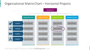 16 Creative Organization Structure Charts Powerpoint Diagrams