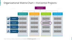 Matrix Chart Powerpoint 16 Creative Organization Structure Charts Powerpoint Diagrams