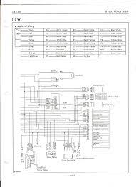 kubota wiring diagram with blueprint pictures 46260 linkinx com Kubota Wiring Diagram Pdf medium size of wiring diagrams kubota wiring diagram with blueprint pictures kubota wiring diagram with blueprint kubota wiring diagram pdf 3200b